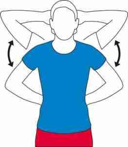 arm-lifts